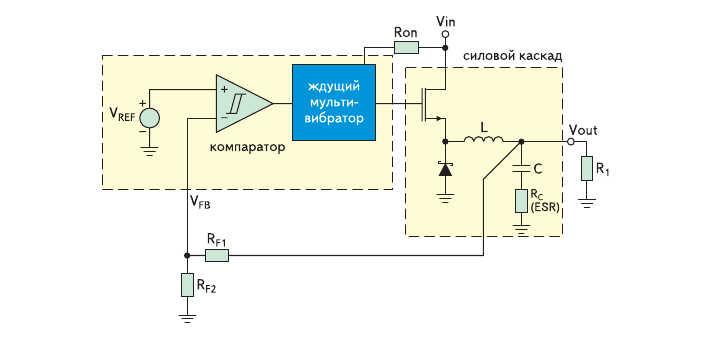 Рис. 3. Схема стабилизатора с архитектурой Constant On-Time