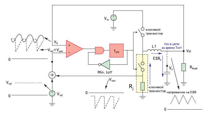 Рис. 6. Схема устройства, работающего в режиме Emulated Ripple Mode