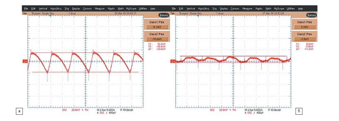 Рис. 7. Графики пульсаций: а) в обычном режиме; б) в режиме Emulated Ripple Mode