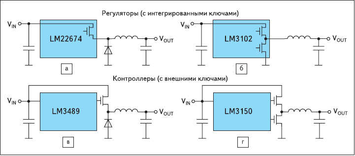 Рис. 1. Классификация понижающих импульсных стабилизаторов напряжения National Semiconductor:  а) асинхронный регулятор; б) синхронный регулятор;  в) асинхронный контроллер; г) синхронный контроллер