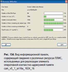 Вид информационной панели, содержащей сведения о различных ресурсах ПЛИС