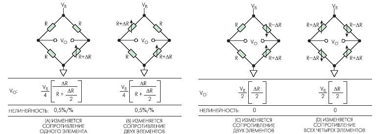 Мостовая схема на четырех резистивных элементах