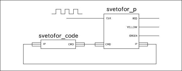 Процессор: конечный автомат с внешней памятью программ
