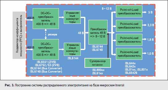 Построение системы распределенного электропитания на базе микросхем Intersil