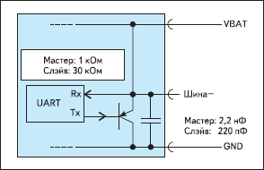 Схема выходного каскада трансивера LIN