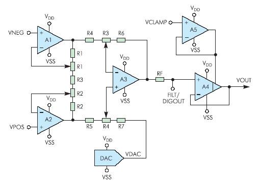 Функциональная схема инструментального усилителя AD8555