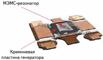 Генератор на базе МЭМС-резонатора