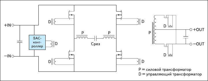 Рис. 7. Функциональная схема модуля VTM