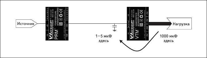 Рис. 8. Эквивалентное «преобразование» емкости фильтрующего конденсатора