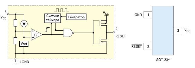 Структура супервизора и цоколевка корпуса MAX809