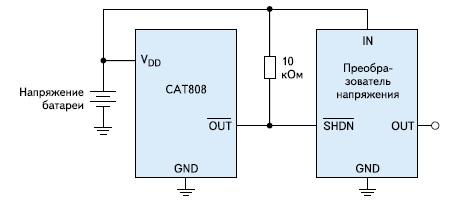 Типовая схема применения супервизора