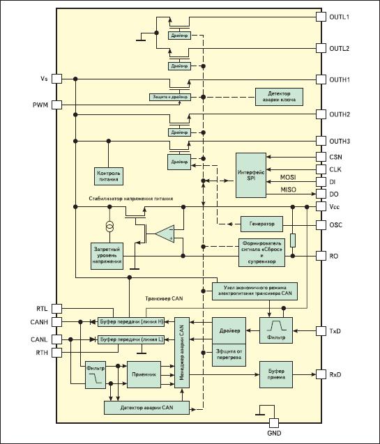 Функциональная схема микросхемы TLE6262G