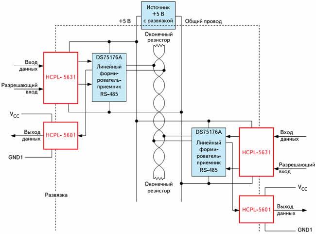Линия передачи данных стандарта RS-485 с развязкой на базе оптронов