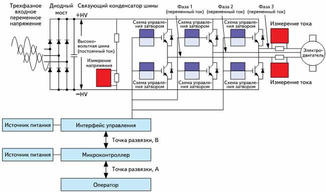 Типовая топология привода электродвигателя с переменной частотой вращения