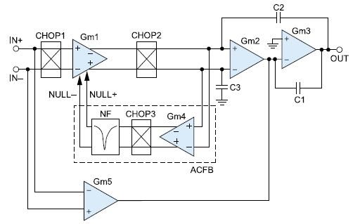 Блок-схема усилителя
