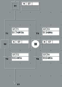 Рис. 3. Программа на языке SFC
