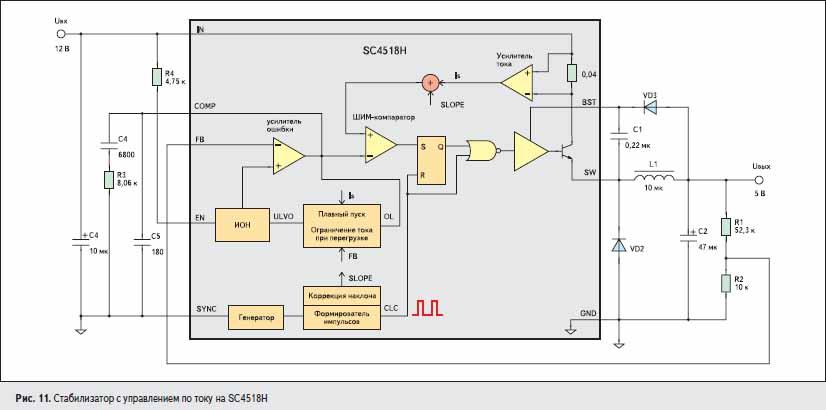 Стабилизатор с управлением по току на SC4518H