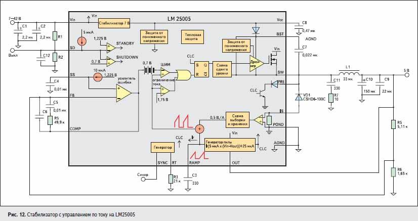 Стабилизатор с управлением по току на LM25005