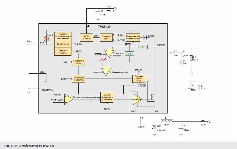 ШИМ-стабилизатор на TPS5430