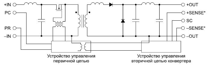 Упрощенная функциональная схема конвертеров семейств Maxi и Mini