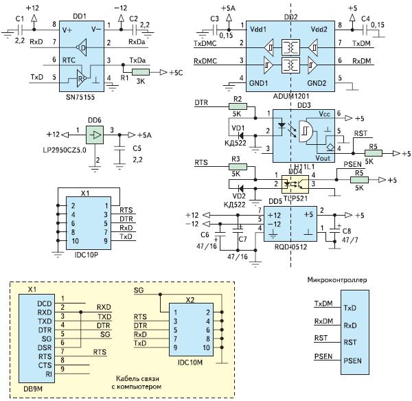 Рис. 18. Схема гальванически изолированного интерфейса RS-232 на базе развязки ADUM1201 и преобразователя интерфейса SN75155 для микроконтроллеров семейств MSC12XX