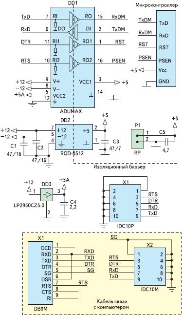 Рис. 29. Схема гальванической развязки на базе ADUMAX для микроконтроллеров семейства MSC12XX