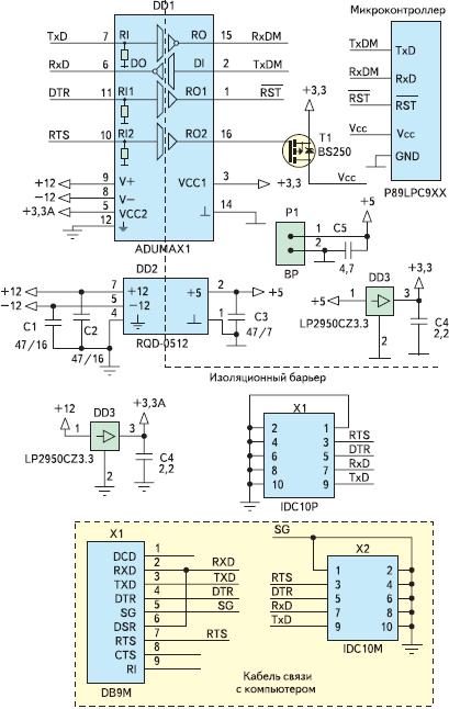 Рис. 31. Схема гальванической развязки на базе ADUMAX1 для микроконтроллеров семейств P89LPC9XX