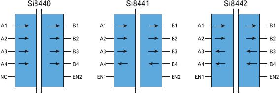 Рис. 32. Внутренняя логическая структура микросхем Si8440/1/2