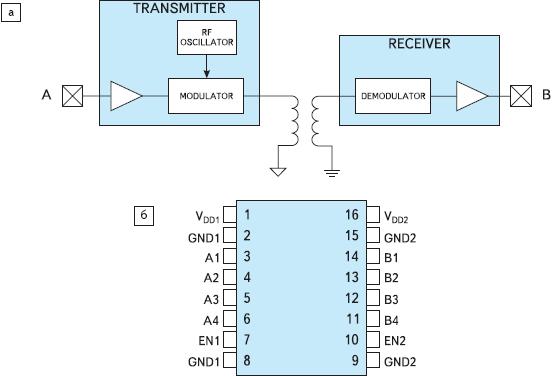 Рис. 33. Микросхема Si8440/1/2 а) принцип работы и б) цоколевка