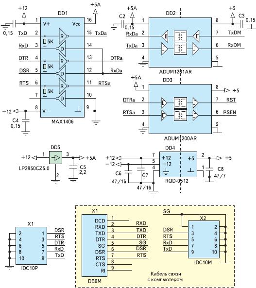 Рис. 25. Схема гальванической развязки на базе ADUM1201, ADUM1200 и преобразователя интерфейса MAX1406 для микроконтроллеров семейства MSC12XX