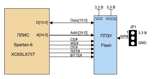 Схема подключения элемента параллельной Flash-памяти