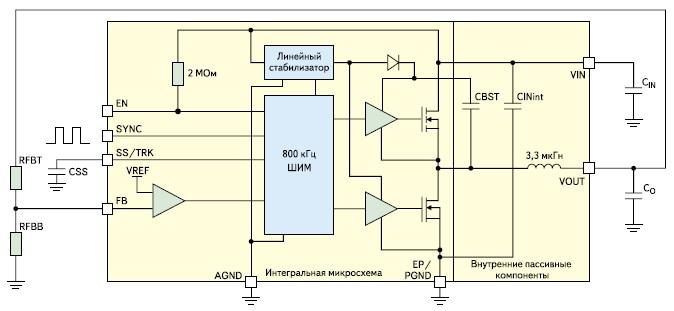 Схема источника питания на основе микросхемы  LMZ2xx03 и LMZ2xx05