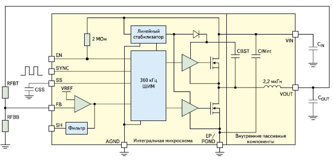 Схема источника питания на основе микросхемы LMZ2xx08 и LMZ2xx10