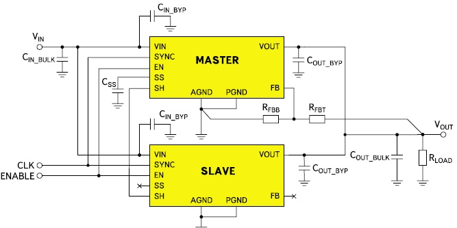 Схема соединения модулей питания серии LMZ2