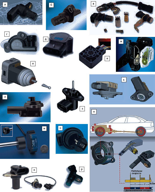 Рис. 1. Типичные примеры современных датчиков положения и скорости систем Powertrain и контроля эмиссии