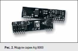 Модули серии Ag 8000