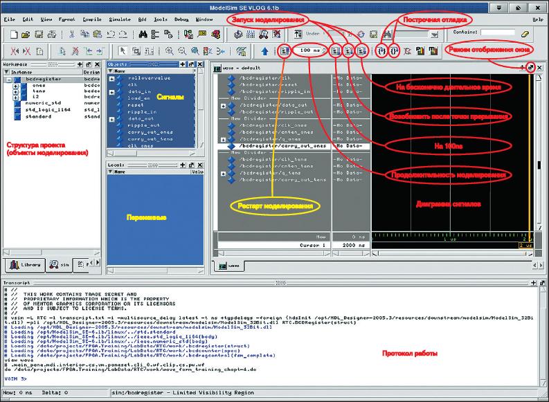 Рис. 2. Главное окно ModelSim с несколькими вложенными «отладочными» окнами