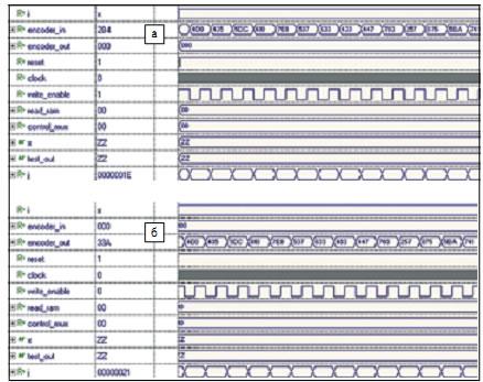 Временные диаграммы работы РС-кодера