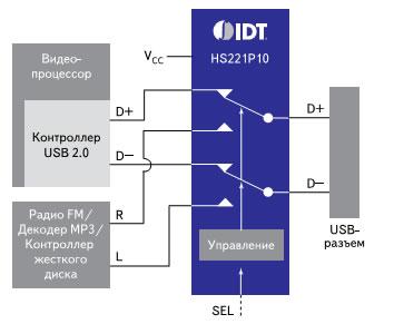 Блок-схема гибридного коммутатора