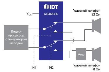 Блок-схема аналогового коммутатора