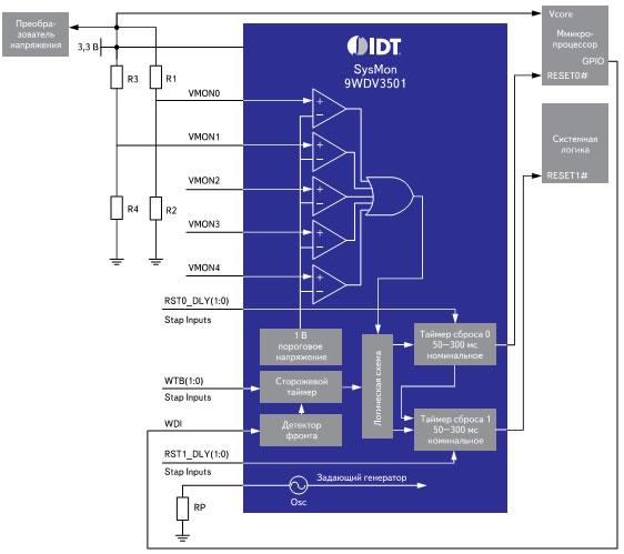 Блок-схема IDT9WDV3501