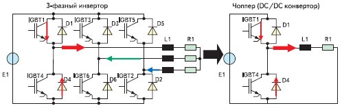 Рис. 6. Замена 3-фазного инвертора на чоппер при анализе пусковых режимов