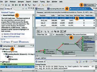 Рис. 1. Схема вызовов функций — графическое представление исполнения программного кода — помогает быстро установить критически важные функции и последовательности вызовов функций