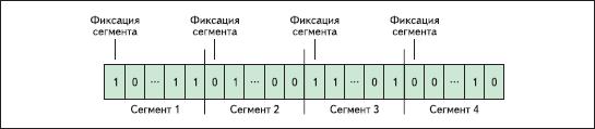 Сегментный буфер