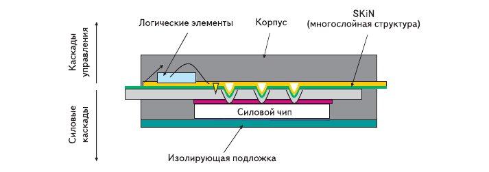Рис. 1. Концепция гибкой упаковки