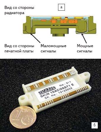 Рис. 13. а) Конструкция IPM с рабочим напряжением 600 В; б) инженерный образец IPM