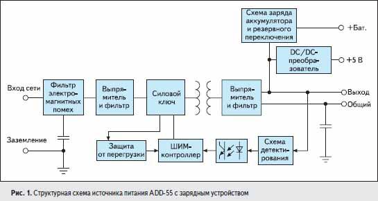 Структурная схема источника питания ADD-55 с зарядным устройством
