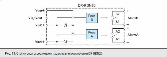 Структурная схема модуля параллельного включения DR-RDN20