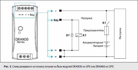 Схема резервного источника питания на базе модулей DRAN30-xx UPS или DRAN60-xx UPS