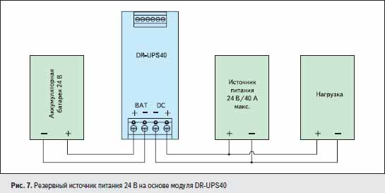 Резервный источник питания 24 В на основе модуля DR-UPS40